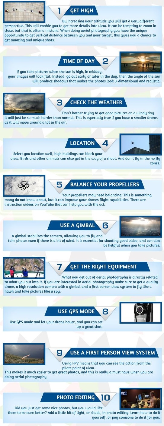 improve aerial photography
